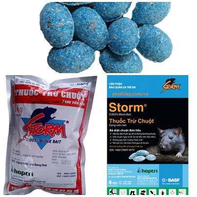 cach-diet-chuot-cong-trong-nha-thuoc-diet-chuot-storm